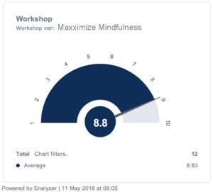 """Resultaat van een onafhankelijk onderzoek naar de kwaliteit van de workshop """"Mindfulness voor professionals"""" bij K+V mei 2016"""